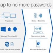 Windows 10: Microsoft sagt Passwörtern auf Wiedersehen